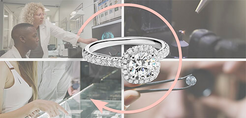 A KAY white gold lab-created diamond engagement ring over a collage showing the steps in creating a diamond